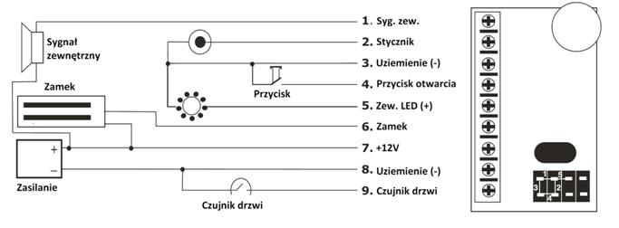 schemat z5r kontroler drzwi